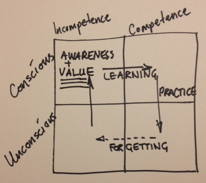 consciouscompetence2